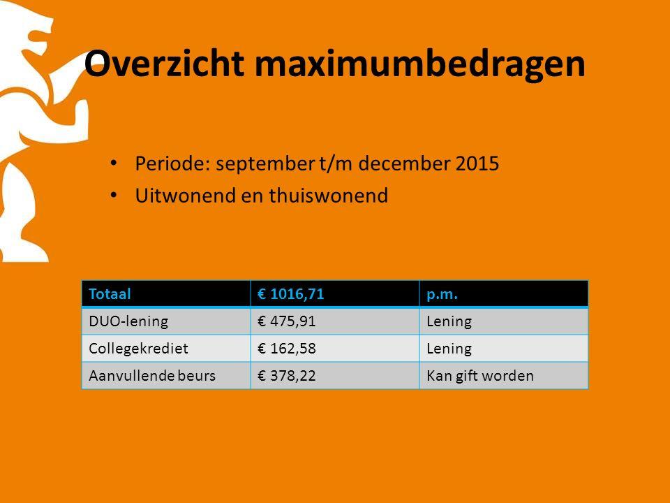 Overzicht maximumbedragen Periode: september t/m december 2015 Uitwonend en thuiswonend Totaal€ 1016,71p.m.