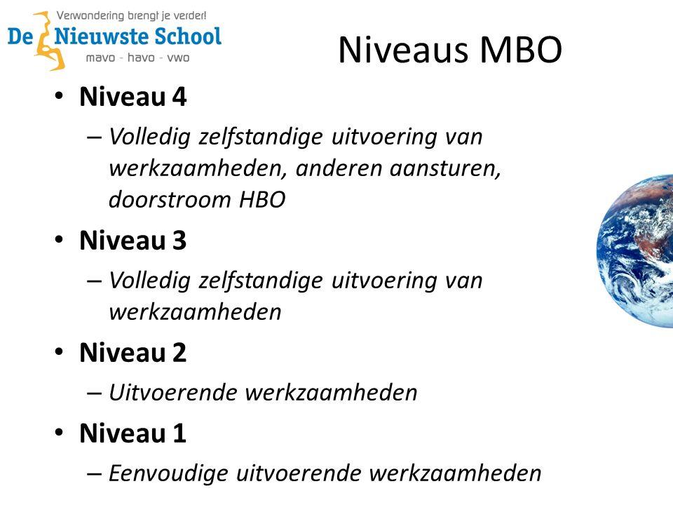 Niveaus MBO Niveau 4 – Volledig zelfstandige uitvoering van werkzaamheden, anderen aansturen, doorstroom HBO Niveau 3 – Volledig zelfstandige uitvoering van werkzaamheden Niveau 2 – Uitvoerende werkzaamheden Niveau 1 – Eenvoudige uitvoerende werkzaamheden