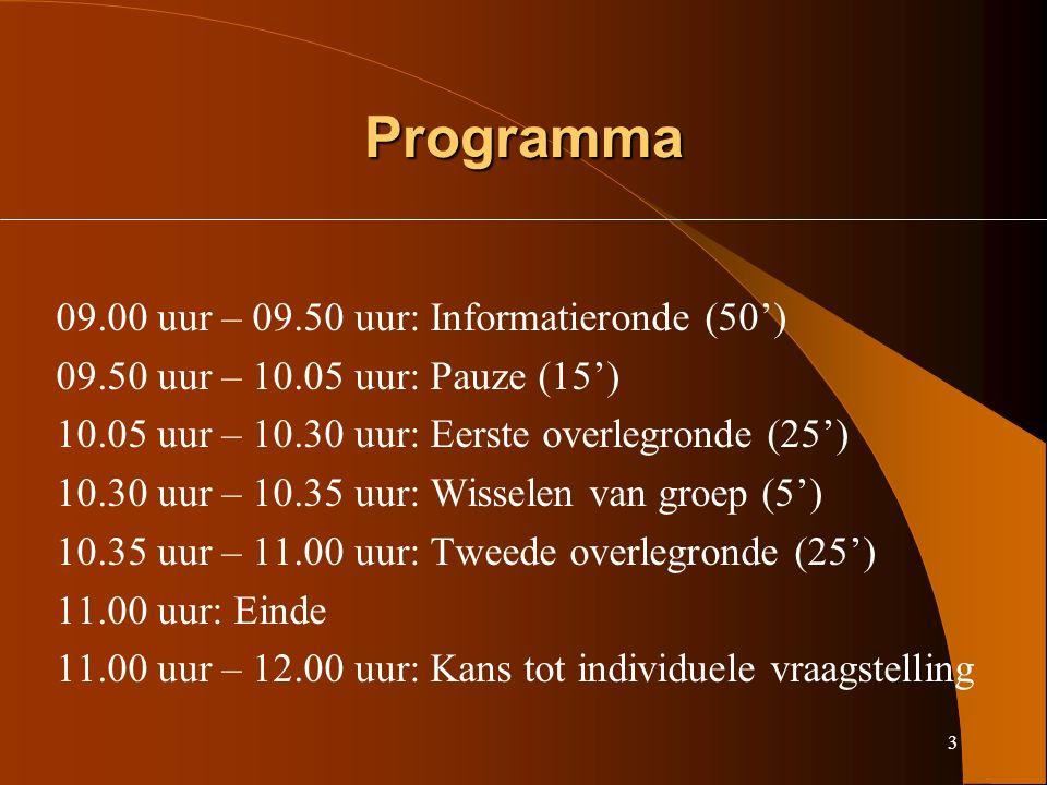 3 Programma 09.00 uur – 09.50 uur: Informatieronde (50') 09.50 uur – 10.05 uur: Pauze (15') 10.05 uur – 10.30 uur: Eerste overlegronde (25') 10.30 uur – 10.35 uur: Wisselen van groep (5') 10.35 uur – 11.00 uur: Tweede overlegronde (25') 11.00 uur: Einde 11.00 uur – 12.00 uur: Kans tot individuele vraagstelling