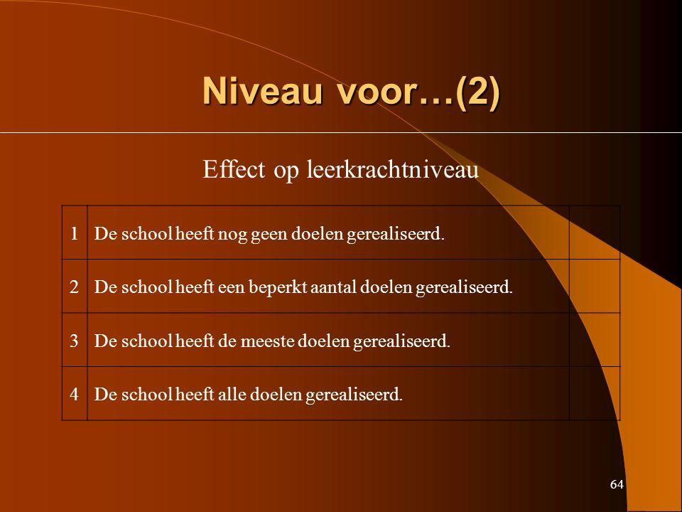 64 1De school heeft nog geen doelen gerealiseerd.