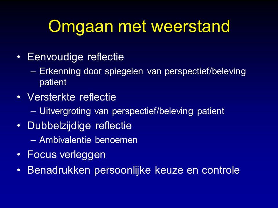 Omgaan met weerstand Eenvoudige reflectie –Erkenning door spiegelen van perspectief/beleving patient Versterkte reflectie –Uitvergroting van perspecti