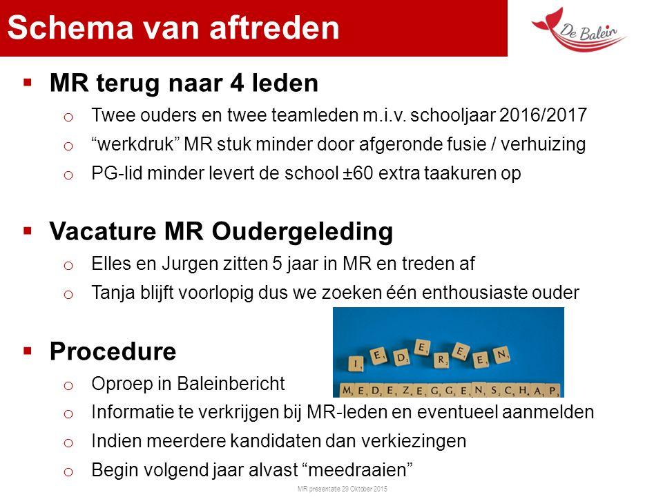 """MR presentatie 29 Oktober 2015 Schema van aftreden  MR terug naar 4 leden o Twee ouders en twee teamleden m.i.v. schooljaar 2016/2017 o """"werkdruk"""" MR"""