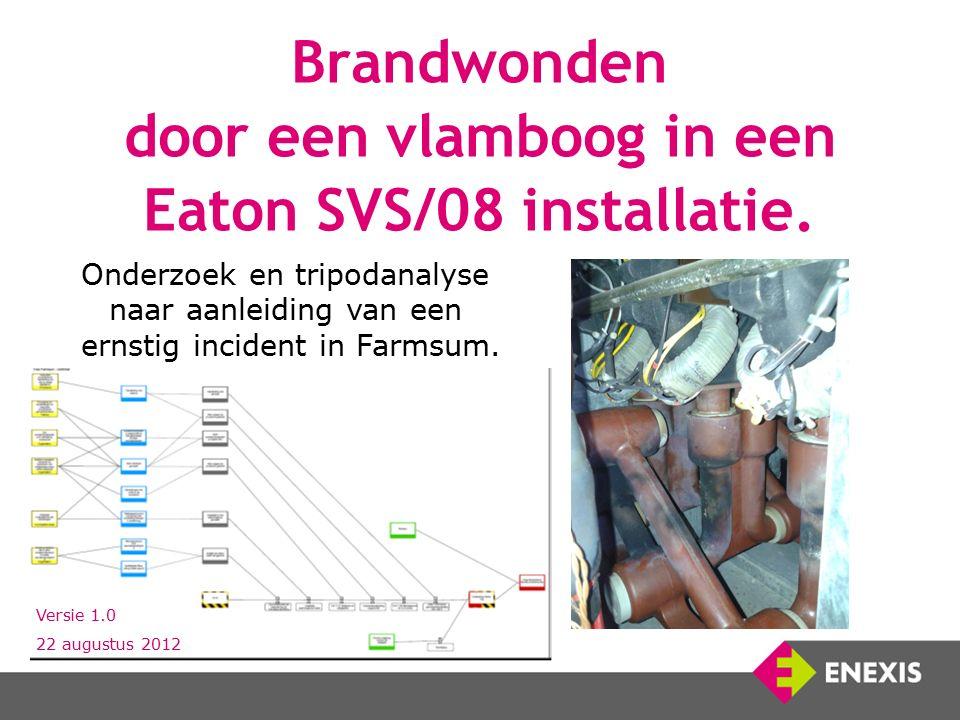 INTERN GEBRUIK2 Hoofdthema's Giethars SVS/08 volgens sommigen aanrakingsveilig.