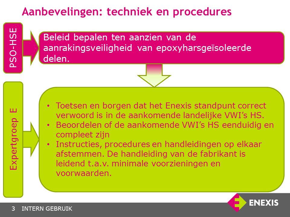 INTERN GEBRUIK De implementatiemethode van procedures en instructies onderling afstemmen en harmoniseren.