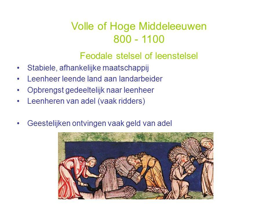 Volle of Hoge Middeleeuwen 800 - 1100 Feodale stelsel of leenstelsel Stabiele, afhankelijke maatschappij Leenheer leende land aan landarbeider Opbrengst gedeeltelijk naar leenheer Leenheren van adel (vaak ridders) Geestelijken ontvingen vaak geld van adel