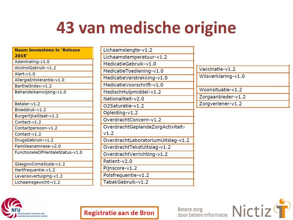 Registratie aan de Bron 43 van medische origine
