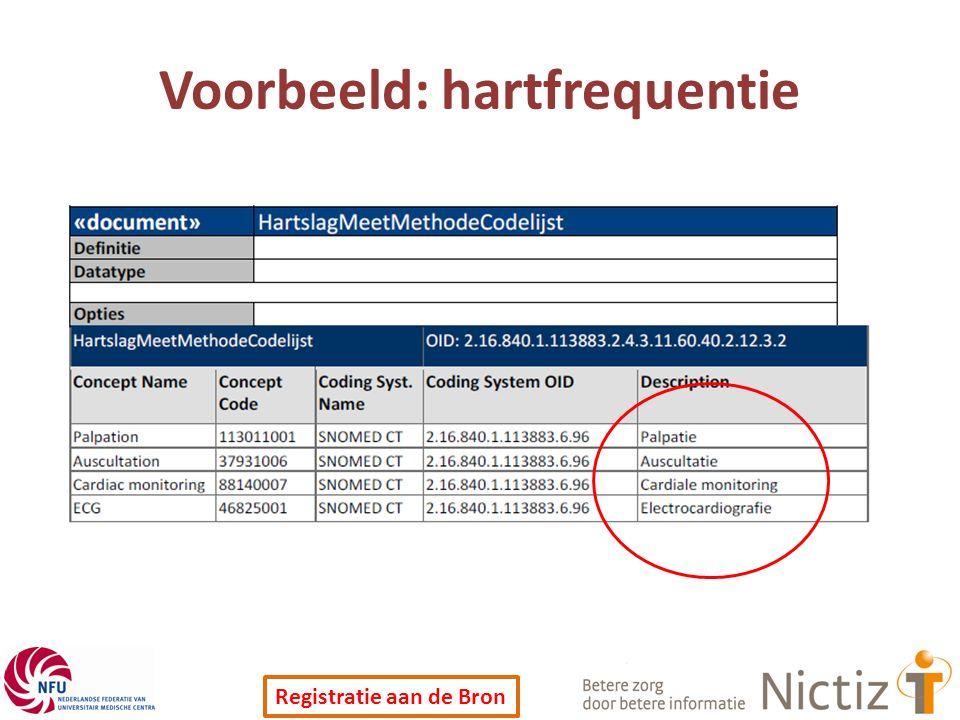 Registratie aan de Bron Voorbeeld: hartfrequentie