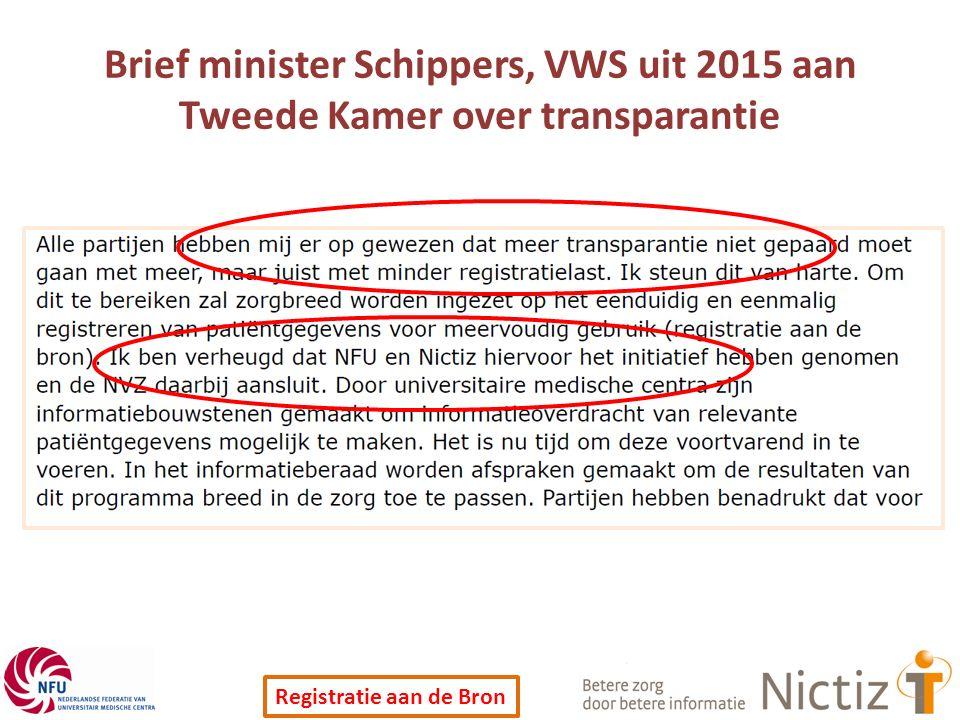 Registratie aan de Bron Links Zorginformatiebouwstenen: http://www.nictiz.nl/page/Expertise/Specialis tische-zorg/Zorginformatiebouwstenen http://www.nictiz.nl/page/Expertise/Specialis tische-zorg/Zorginformatiebouwstenen Visiedocument Registratie aan de Bron: http://www.nfu.nl/img/pdf/13.3694_Brochur e_Registratie_aan_de_bron_versie_4-7- 13.pdf http://www.nfu.nl/img/pdf/13.3694_Brochur e_Registratie_aan_de_bron_versie_4-7- 13.pdf www.nictiz.nl www.nfu.nl www.nictiz.nlwww.nfu.nl sprenger@nictiz.nl