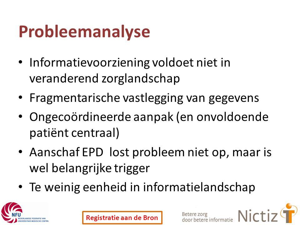 Registratie aan de Bron Probleemanalyse Informatievoorziening voldoet niet in veranderend zorglandschap Fragmentarische vastlegging van gegevens Ongec