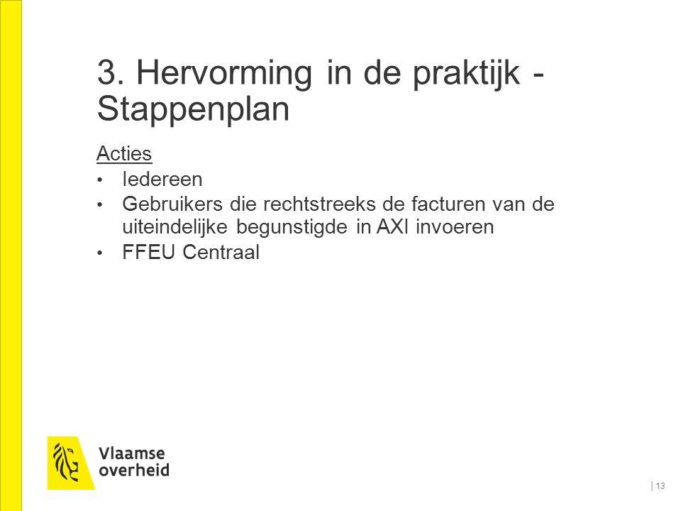 Acties Iedereen Gebruikers die rechtstreeks de facturen van de uiteindelijke begunstigde in AXI invoeren FFEU Centraal │13