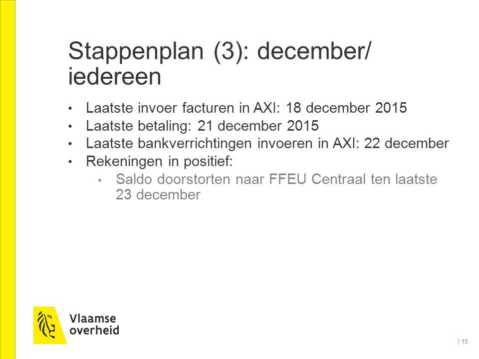Stappenplan (3): december/ iedereen Laatste invoer facturen in AXI: 18 december 2015 Laatste betaling: 21 december 2015 Laatste bankverrichtingen invoeren in AXI: 22 december Rekeningen in positief: Saldo doorstorten naar FFEU Centraal ten laatste 23 december │15
