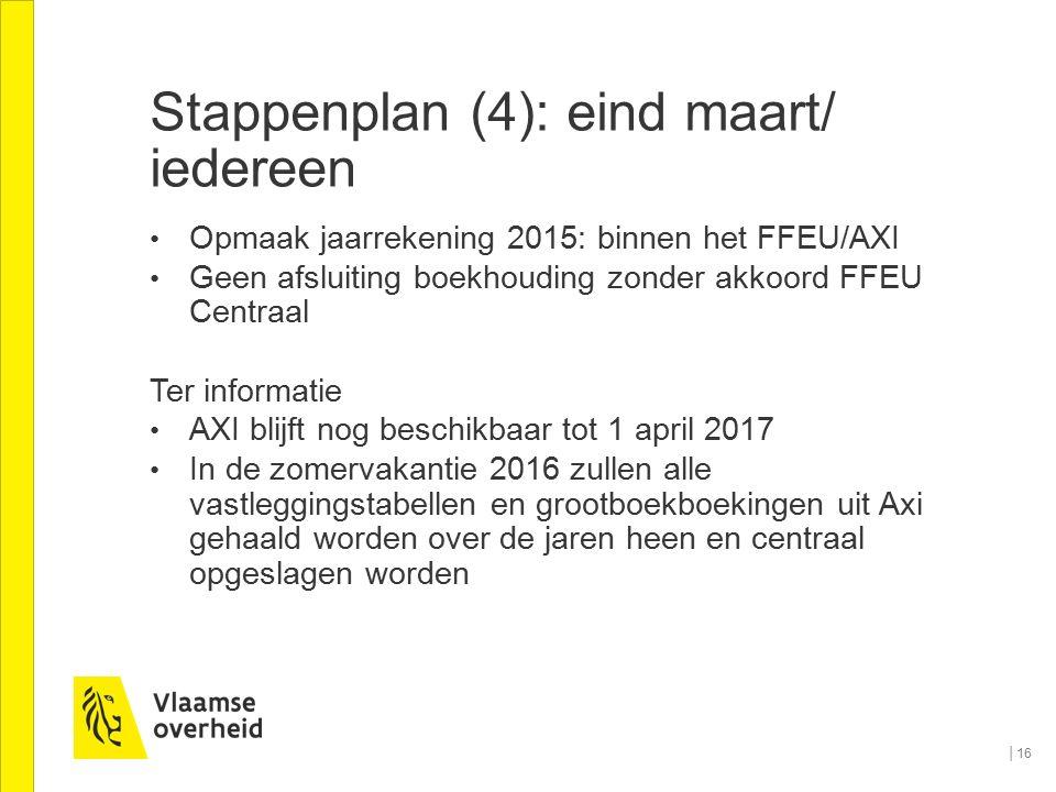 Stappenplan (4): eind maart/ iedereen Opmaak jaarrekening 2015: binnen het FFEU/AXI Geen afsluiting boekhouding zonder akkoord FFEU Centraal Ter infor