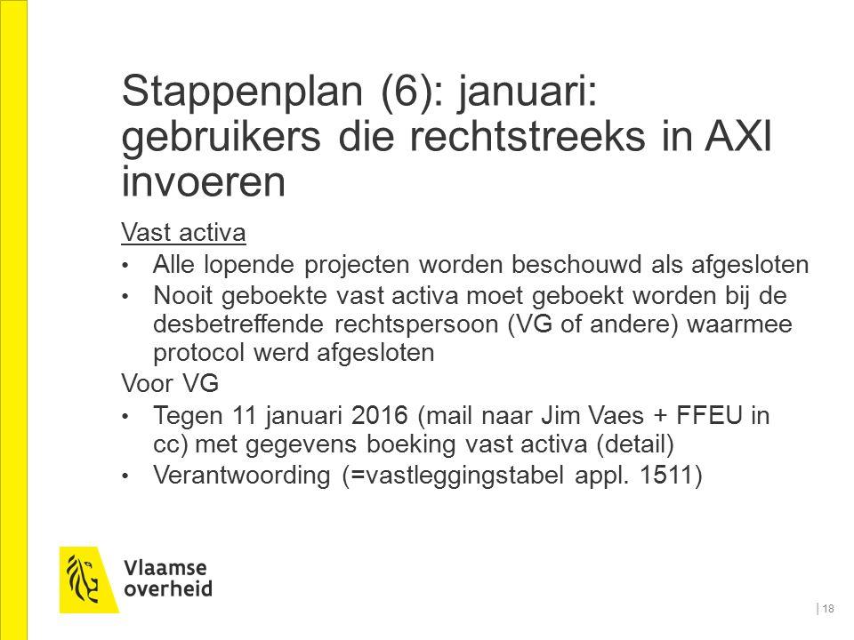 Stappenplan (6): januari: gebruikers die rechtstreeks in AXI invoeren Vast activa Alle lopende projecten worden beschouwd als afgesloten Nooit geboekt