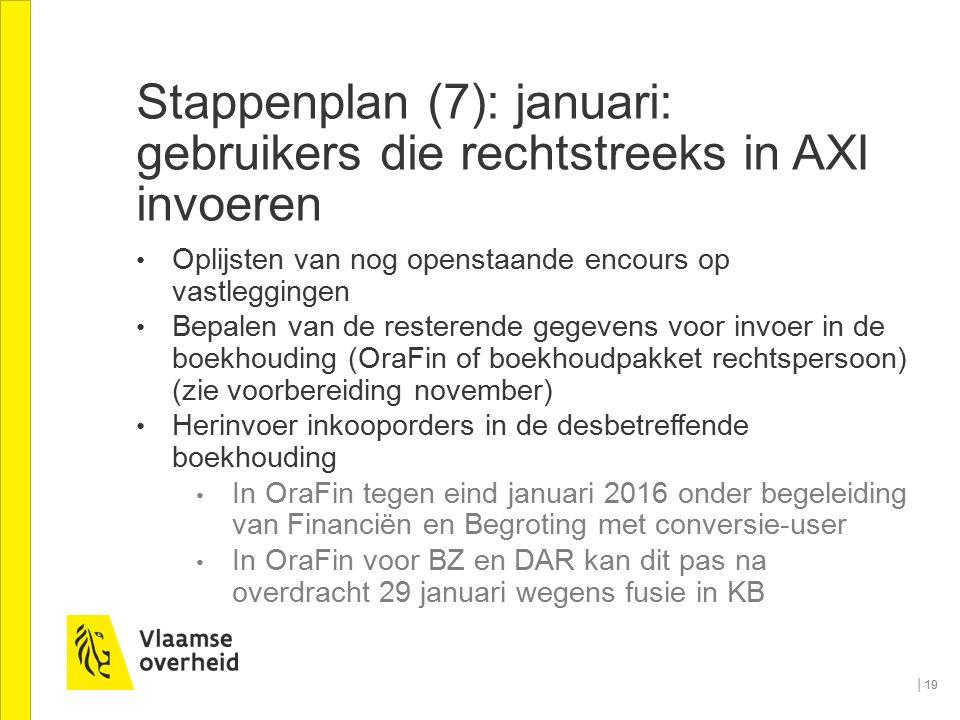 Stappenplan (7): januari: gebruikers die rechtstreeks in AXI invoeren Oplijsten van nog openstaande encours op vastleggingen Bepalen van de resterende gegevens voor invoer in de boekhouding (OraFin of boekhoudpakket rechtspersoon) (zie voorbereiding november) Herinvoer inkooporders in de desbetreffende boekhouding In OraFin tegen eind januari 2016 onder begeleiding van Financiën en Begroting met conversie-user In OraFin voor BZ en DAR kan dit pas na overdracht 29 januari wegens fusie in KB │19