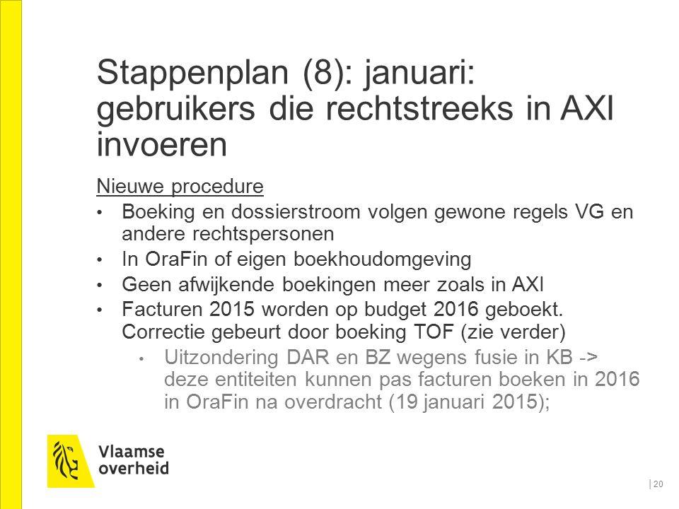 Stappenplan (8): januari: gebruikers die rechtstreeks in AXI invoeren Nieuwe procedure Boeking en dossierstroom volgen gewone regels VG en andere rechtspersonen In OraFin of eigen boekhoudomgeving Geen afwijkende boekingen meer zoals in AXI Facturen 2015 worden op budget 2016 geboekt.