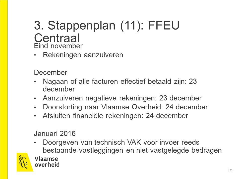 3. Stappenplan (11): FFEU Centraal Eind november Rekeningen aanzuiveren December Nagaan of alle facturen effectief betaald zijn: 23 december Aanzuiver