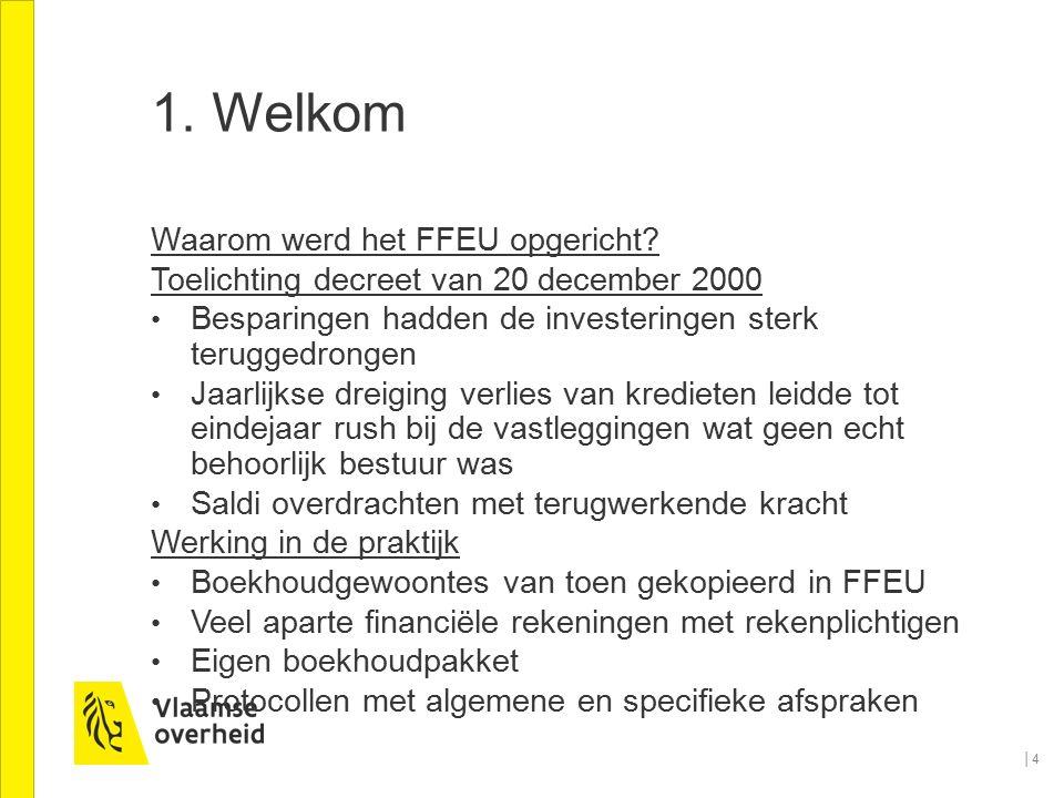 Waarom werd het FFEU opgericht? Toelichting decreet van 20 december 2000 Besparingen hadden de investeringen sterk teruggedrongen Jaarlijkse dreiging