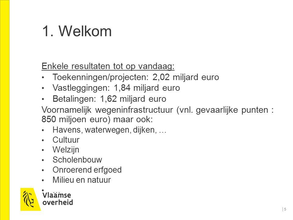 1. Welkom Enkele resultaten tot op vandaag: Toekenningen/projecten: 2,02 miljard euro Vastleggingen: 1,84 miljard euro Betalingen: 1,62 miljard euro V