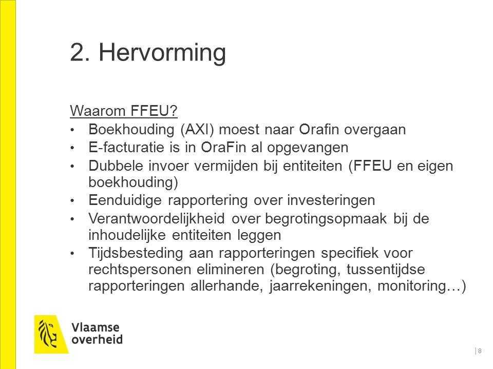 2. Hervorming Waarom FFEU? Boekhouding (AXI) moest naar Orafin overgaan E-facturatie is in OraFin al opgevangen Dubbele invoer vermijden bij entiteite
