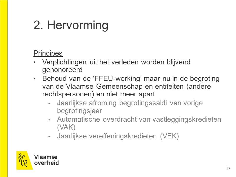 2. Hervorming Principes Verplichtingen uit het verleden worden blijvend gehonoreerd Behoud van de 'FFEU-werking' maar nu in de begroting van de Vlaams