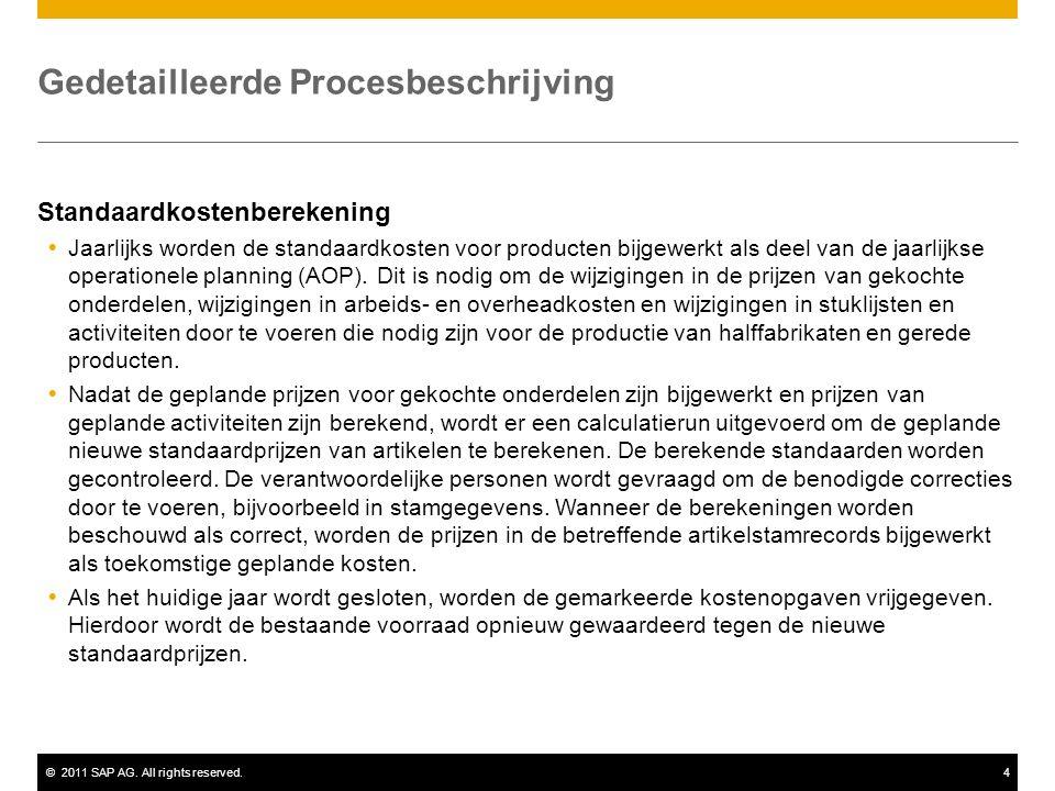 ©2011 SAP AG. All rights reserved.4 Gedetailleerde Procesbeschrijving Standaardkostenberekening  Jaarlijks worden de standaardkosten voor producten b
