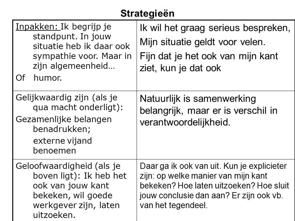 Strategieën Inpakken: Ik begrijp je standpunt. In jouw situatie heb ik daar ook sympathie voor. Maar in zijn algemeenheid… Of humor. Ik wil het graag