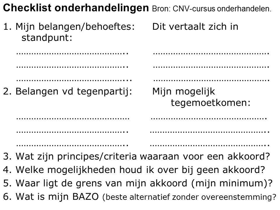Checklist onderhandelingen Bron: CNV-cursus onderhandelen. 1. Mijn belangen/behoeftes: Dit vertaalt zich in standpunt: …………………………………….. ……………………………………