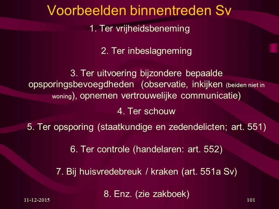Voorbeelden binnentreden Sv 1. Ter vrijheidsbeneming 2. Ter inbeslagneming 3. Ter uitvoering bijzondere bepaalde opsporingsbevoegdheden (observatie, i