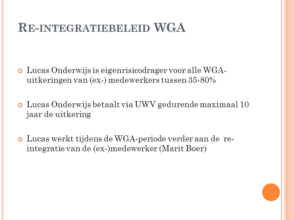 R E - INTEGRATIEBELEID WGA Lucas Onderwijs is eigenrisicodrager voor alle WGA- uitkeringen van (ex-) medewerkers tussen 35-80% Lucas Onderwijs betaalt via UWV gedurende maximaal 10 jaar de uitkering Lucas werkt tijdens de WGA-periode verder aan de re- integratie van de (ex-)medewerker (Marit Boer)