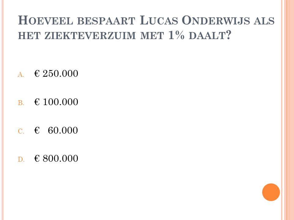 H OEVEEL BESPAART L UCAS O NDERWIJS ALS HET ZIEKTEVERZUIM MET 1% DAALT ? A. € 250.000 B. € 100.000 C. € 60.000 D. € 800.000