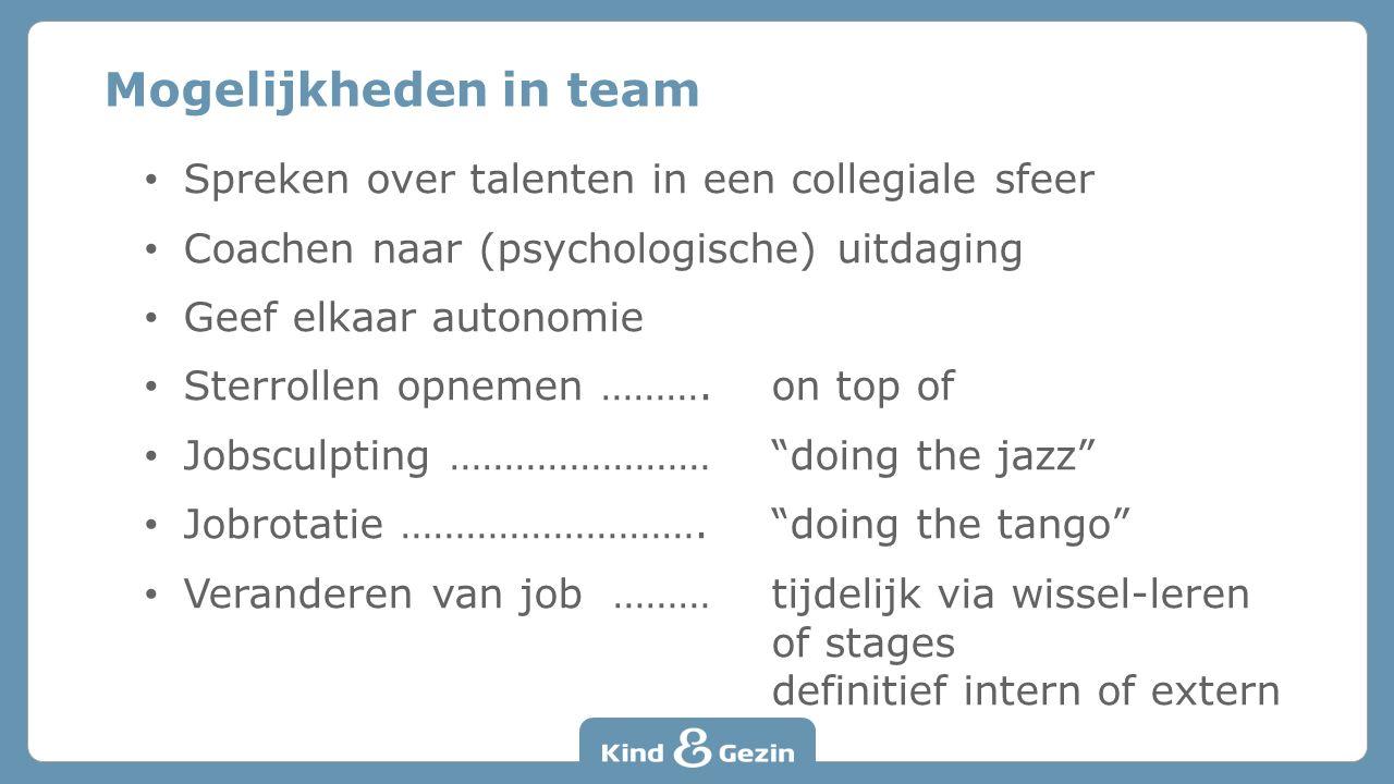 Spreken over talenten in een collegiale sfeer Coachen naar (psychologische) uitdaging Geef elkaar autonomie Sterrollen opnemen ……….on top of Jobsculpting …………………… doing the jazz Jobrotatie ………………………. doing the tango Veranderen van job ………tijdelijk via wissel-leren of stages definitief intern of extern Mogelijkheden in team
