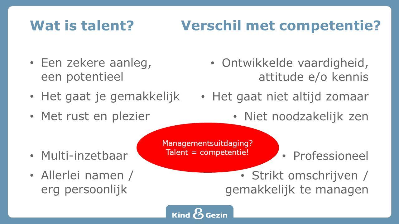 Een zekere aanleg, een potentieel Het gaat je gemakkelijk Met rust en plezier Multi-inzetbaar Allerlei namen / erg persoonlijk Wat is talent.