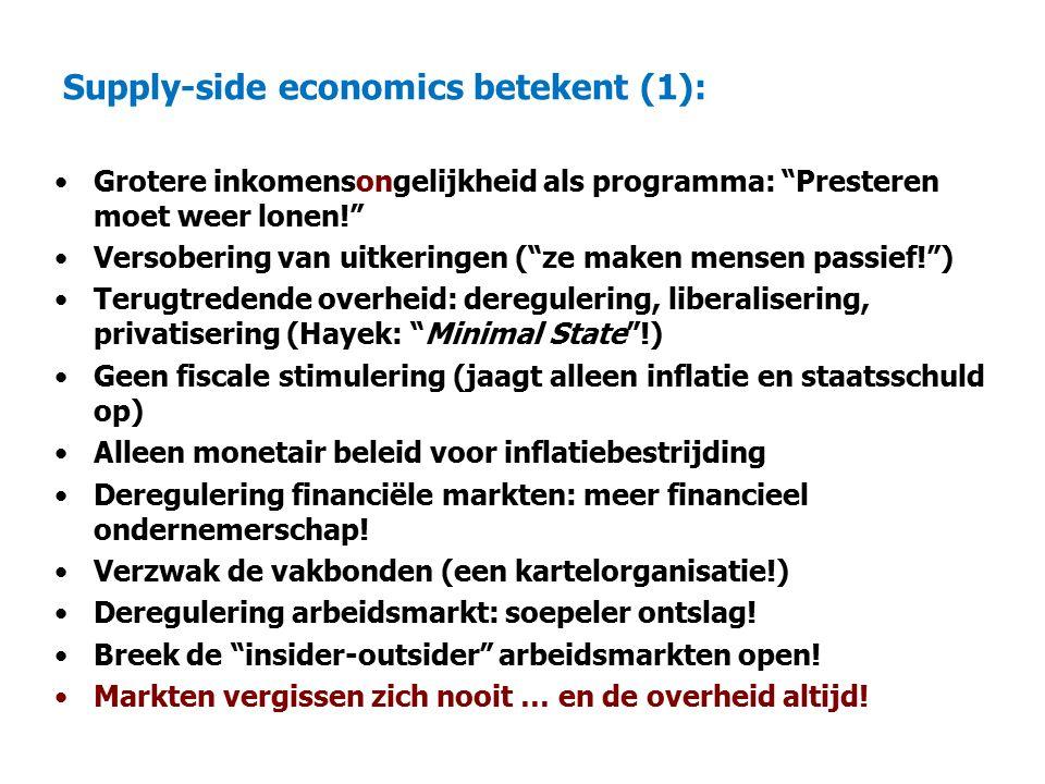 Supply-side economics betekent (1): Grotere inkomensongelijkheid als programma: Presteren moet weer lonen! Versobering van uitkeringen ( ze maken mensen passief! ) Terugtredende overheid: deregulering, liberalisering, privatisering (Hayek: Minimal State !) Geen fiscale stimulering (jaagt alleen inflatie en staatsschuld op) Alleen monetair beleid voor inflatiebestrijding Deregulering financiële markten: meer financieel ondernemerschap.