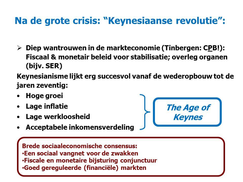 Na de grote crisis: Keynesiaanse revolutie :  Diep wantrouwen in de markteconomie (Tinbergen: CPB!): Fiscaal & monetair beleid voor stabilisatie; overleg organen (bijv.