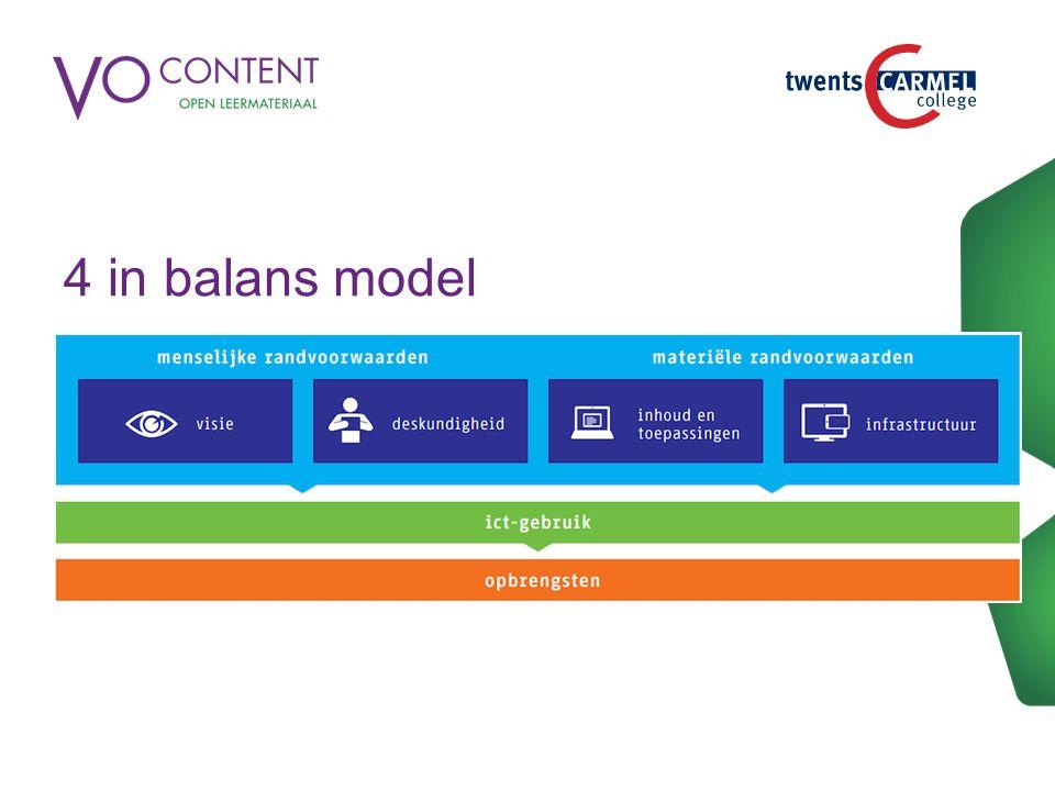 4 in balans model