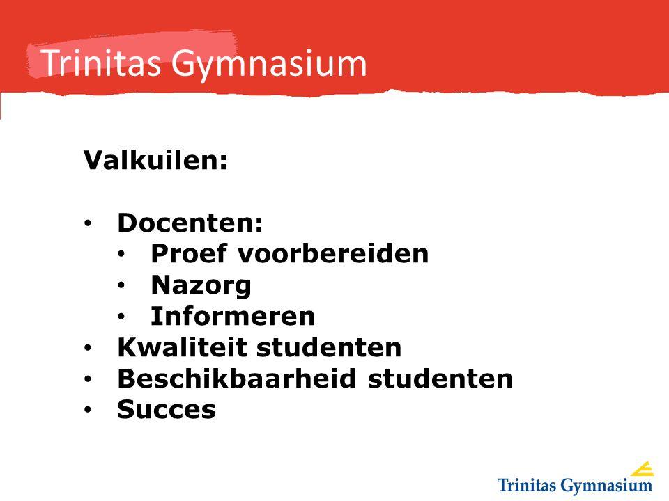 Trinitas Gymnasium Valkuilen: Docenten: Proef voorbereiden Nazorg Informeren Kwaliteit studenten Beschikbaarheid studenten Succes