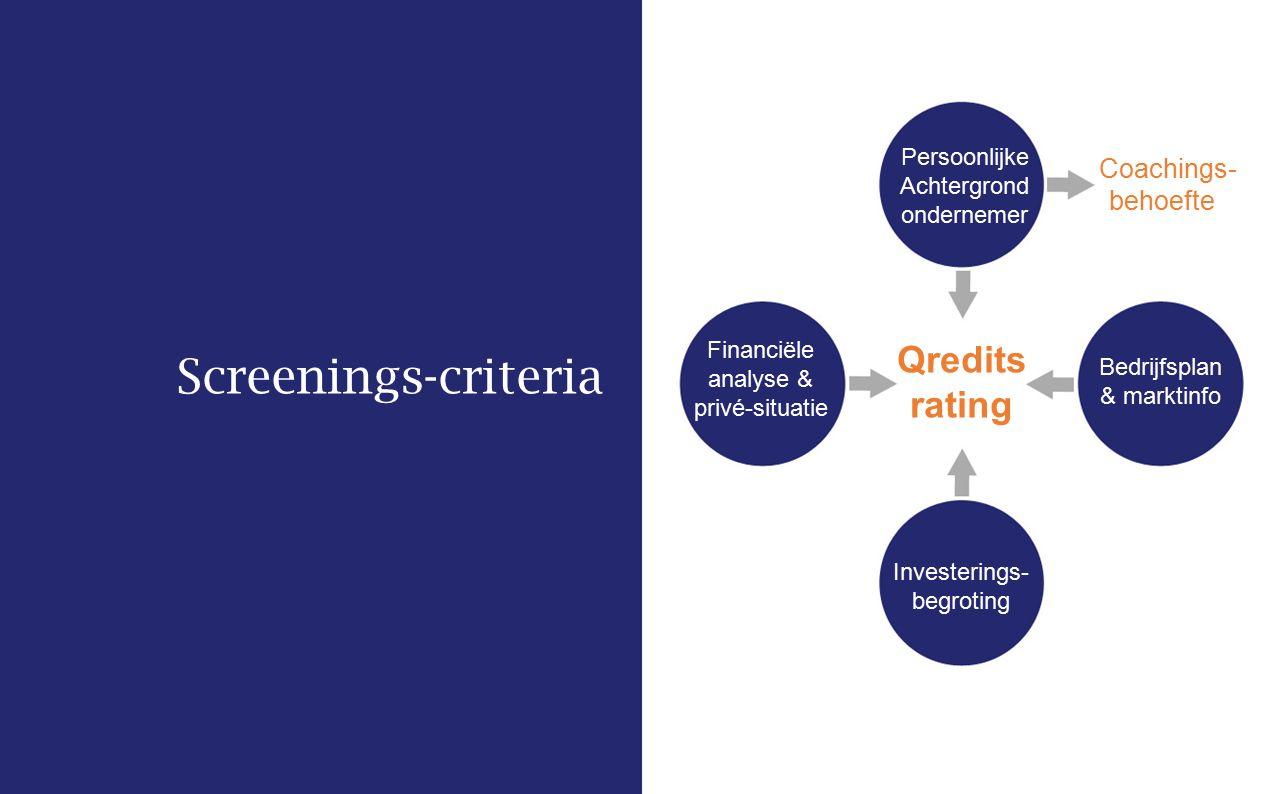 Bedrijfsplan & marktinfo Qredits rating Coachings- behoefte Persoonlijke Achtergrond ondernemer Investerings- begroting Financiële analyse & privé-sit