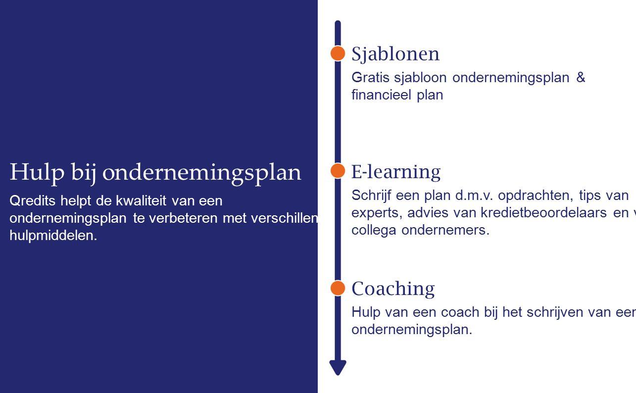 Hulp bij ondernemingsplan Qredits helpt de kwaliteit van een ondernemingsplan te verbeteren met verschillende hulpmiddelen. Sjablonen Gratis sjabloon