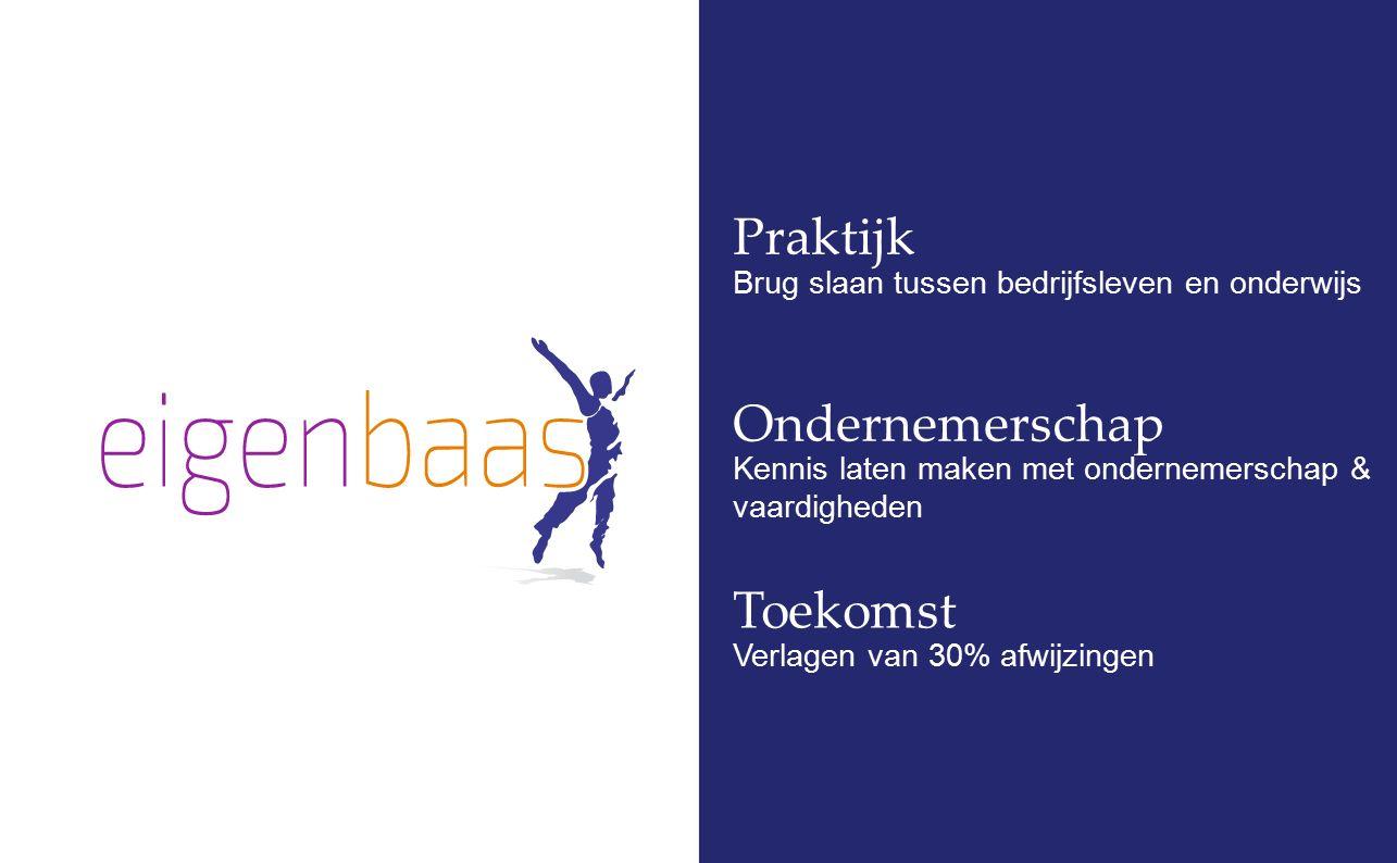 Ondernemerschap Kennis laten maken met ondernemerschap & vaardigheden Praktijk Brug slaan tussen bedrijfsleven en onderwijs Toekomst Verlagen van 30%