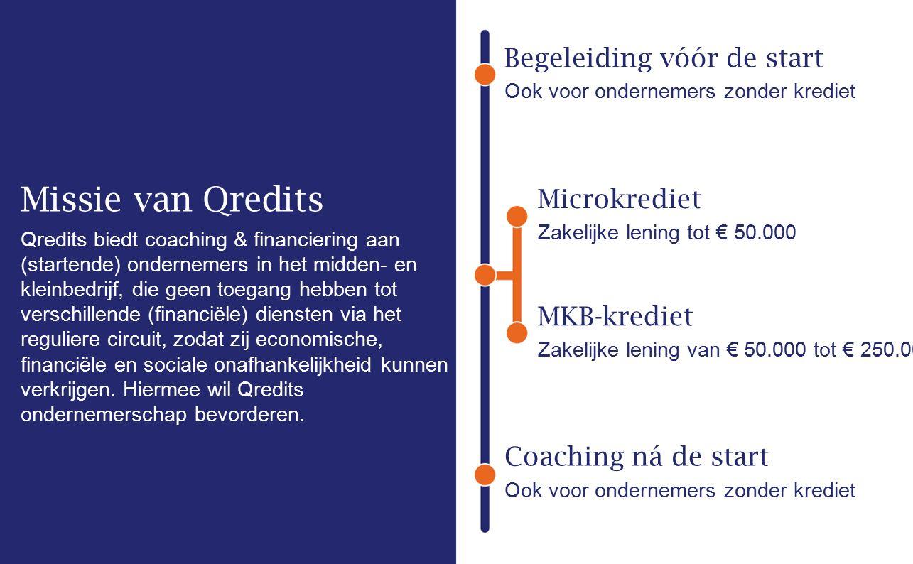 Missie van Qredits Begeleiding vóór de start Ook voor ondernemers zonder krediet Microkrediet Zakelijke lening tot € 50.000 MKB-krediet Zakelijke leni