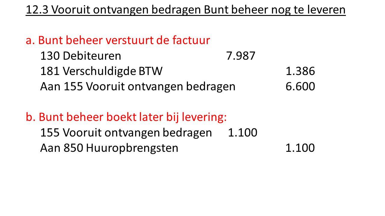 12.3 Vooruit ontvangen bedragen Bunt beheer nog te leveren a. Bunt beheer verstuurt de factuur 130 Debiteuren 7.987 181 Verschuldigde BTW 1.386 Aan 15