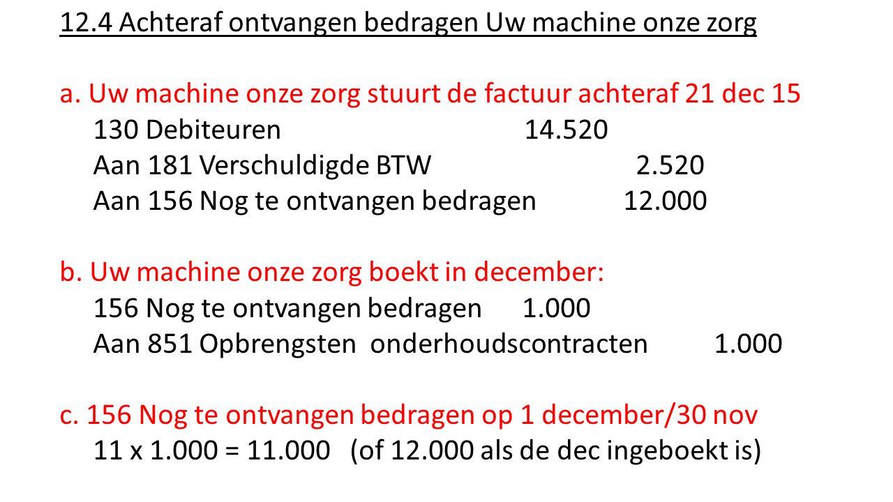 12.4 Achteraf ontvangen bedragen Uw machine onze zorg a. Uw machine onze zorg stuurt de factuur achteraf 21 dec 15 130 Debiteuren 14.520 Aan 181 Versc