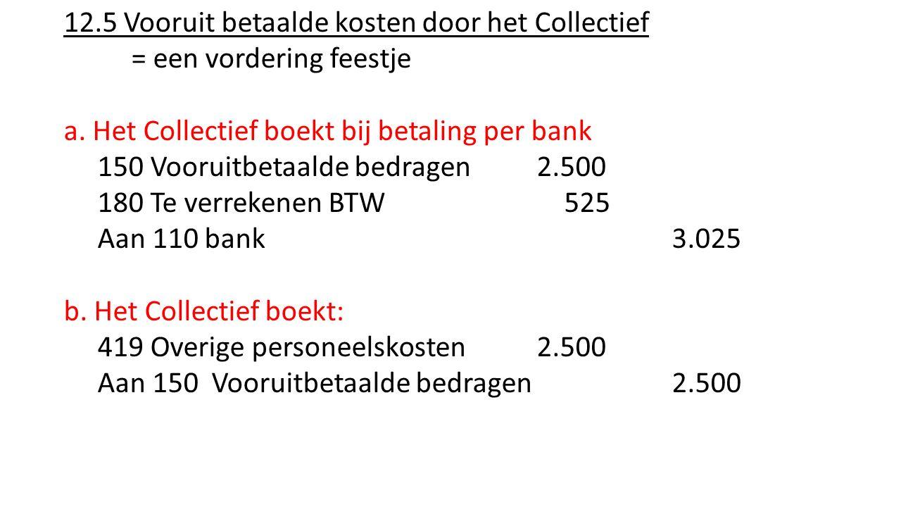 12.5 Vooruit betaalde kosten door het Collectief = een vordering feestje a. Het Collectief boekt bij betaling per bank 150 Vooruitbetaalde bedragen 2.