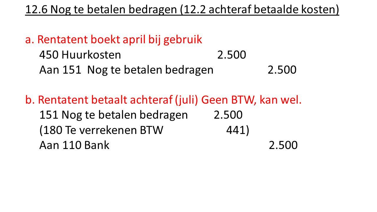 12.6 Nog te betalen bedragen (12.2 achteraf betaalde kosten) a. Rentatent boekt april bij gebruik 450 Huurkosten 2.500 Aan 151 Nog te betalen bedragen