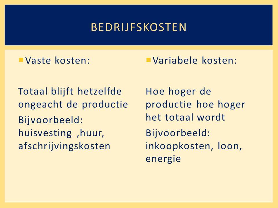 Omzet (afzet x verkoopprijs) Inkoopwaarde (aantal ingekocht x inkoopprijs) – Brutowinst Bedrijfskosten – Nettoresultaat (winst of verlies) Bedragen zijn altijd exclusief BTW.