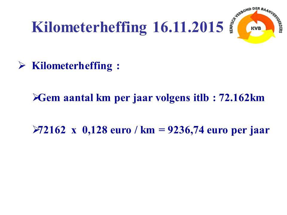  Kilometerheffing :  Gem aantal km per jaar volgens itlb : 72.162km  72162 x 0,128 euro / km = 9236,74 euro per jaar Kilometerheffing 16.11.2015
