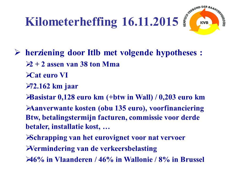  herziening door Itlb met volgende hypotheses :  2 + 2 assen van 38 ton Mma  Cat euro VI  72.162 km jaar  Basistar 0,128 euro km (+btw in Wall) / 0,203 euro km  Aanverwante kosten (obu 135 euro), voorfinanciering Btw, betalingstermijn facturen, commissie voor derde betaler, installatie kost, …  Schrapping van het eurovignet voor nat vervoer  Vermindering van de verkeersbelasting  46% in Vlaanderen / 46% in Wallonie / 8% in Brussel Kilometerheffing 16.11.2015
