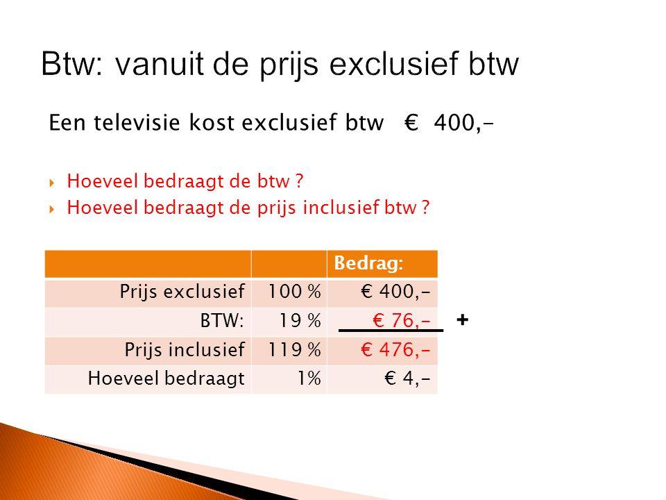 Een televisie kost exclusief btw € 400,-  Hoeveel bedraagt de btw .