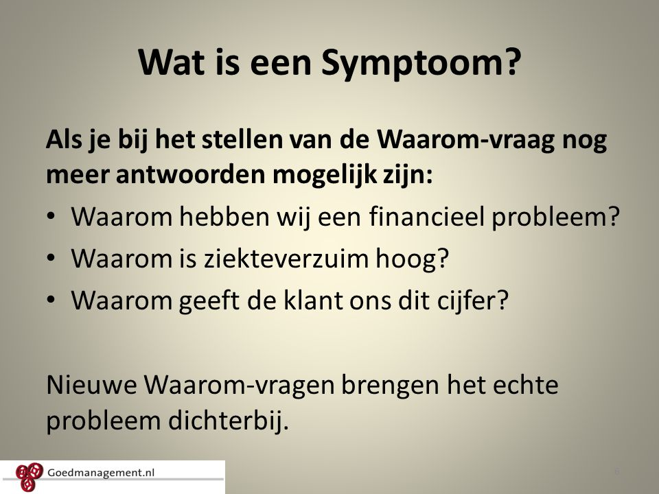 Wat is een Symptoom.