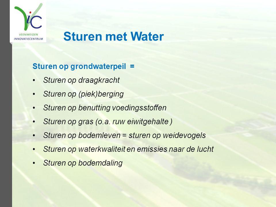Sturen op grondwaterpeil = Sturen op draagkracht Sturen op (piek)berging Sturen op benutting voedingsstoffen Sturen op gras (o.a. ruw eiwitgehalte ) S